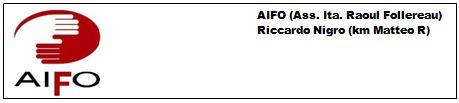 Logo Aifo 2014