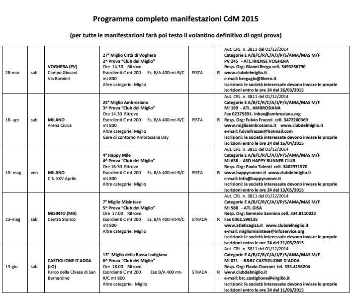 club del miglio 2015 a