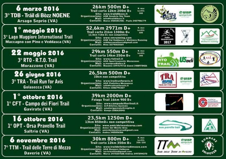 Circuito Trail Prealpi Varesine 2016 b