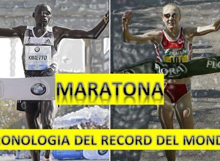 Maratona – la cronologia del record del mondo
