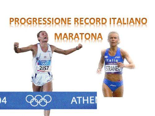 Maratona – Progressione Record Italiano